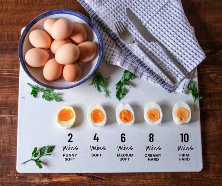 The Best Hard Boiled Eggs Recipe